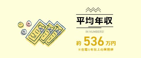 平均収入 595万円